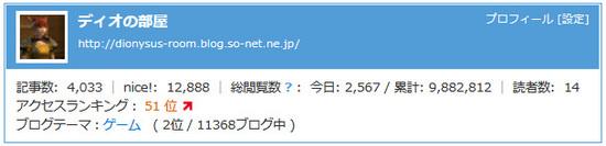 Dio Blog.jpg